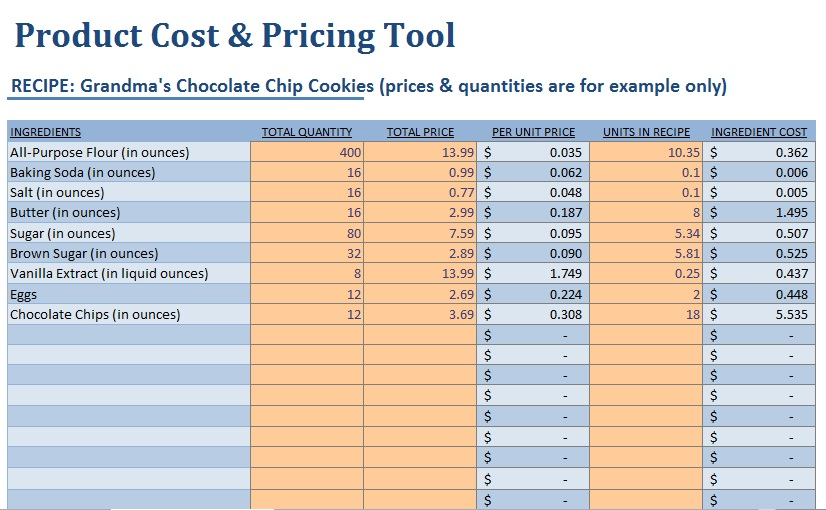 Wholesale lookup beforebuying for Food costing sheet template