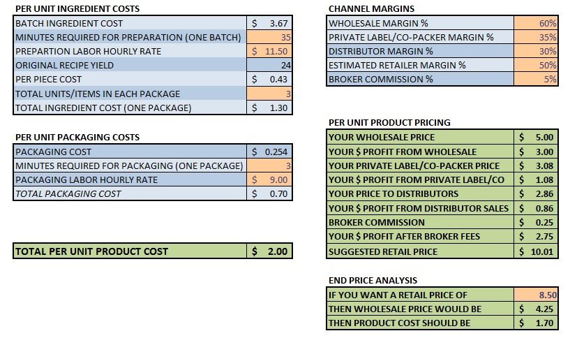 Food Product Cost Pricing Tool Small Food Business