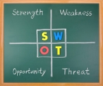 SWOT analysis, strength, weakness, opportunity, and threat words