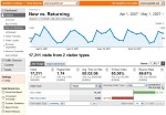 google analytics for website metrics