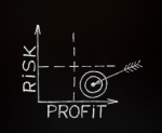 small business risk